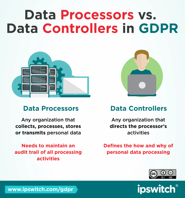 GDPR-processor-half