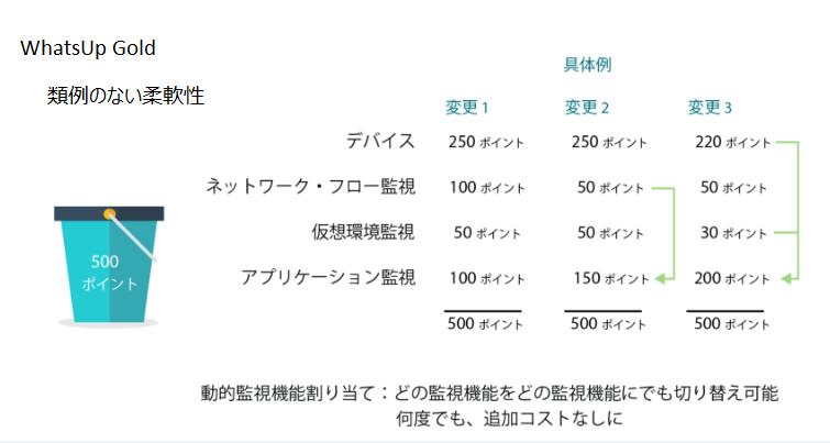 Points-Buckets_JPN