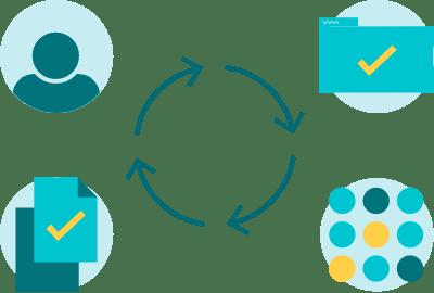 REST API - Automation You Need