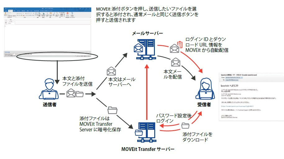 WP-PPAP-Alternative-web-diagram