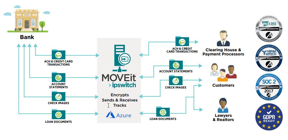 banking-mft-diagram.jpg
