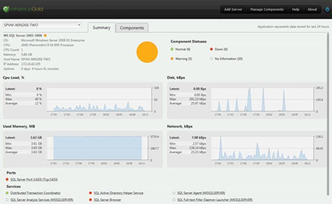 free-sql-server-monitor
