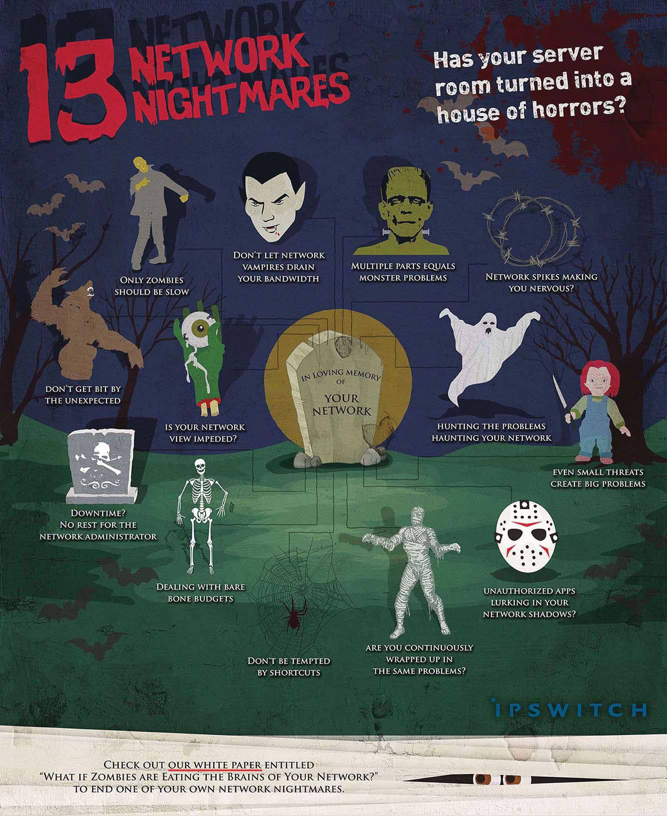 Halloween-Network-Nightmares_Ipswitch-2014