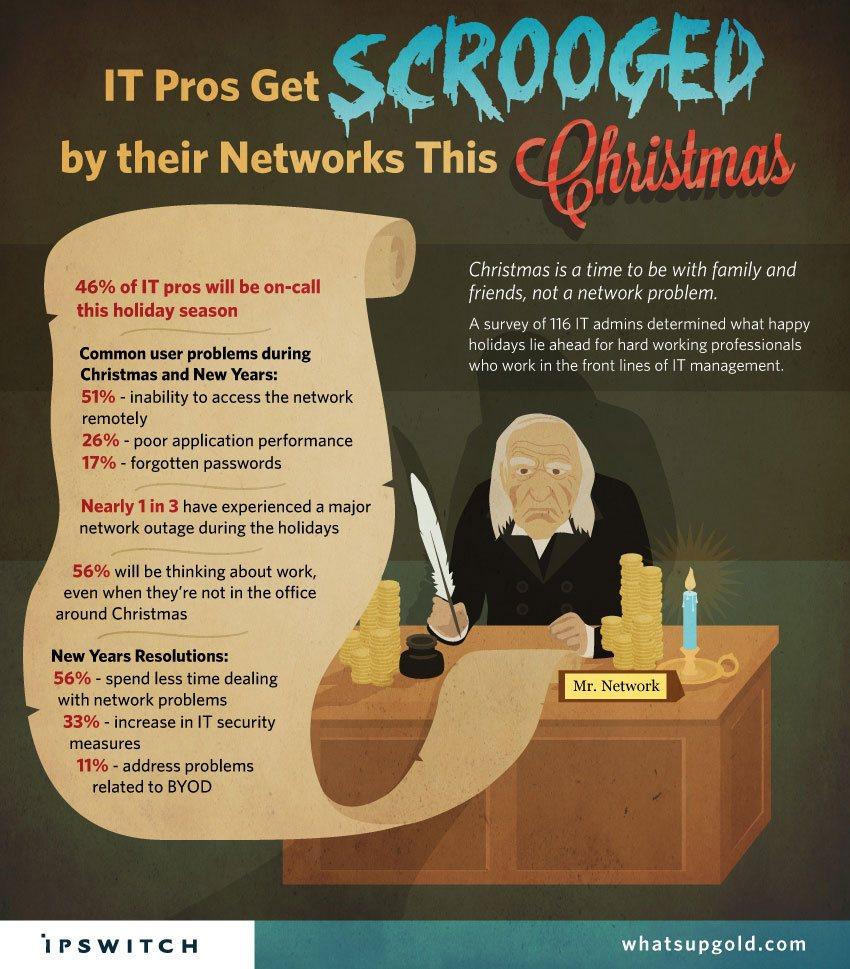 Ipswitch-Scrooge-Survey-FINAL