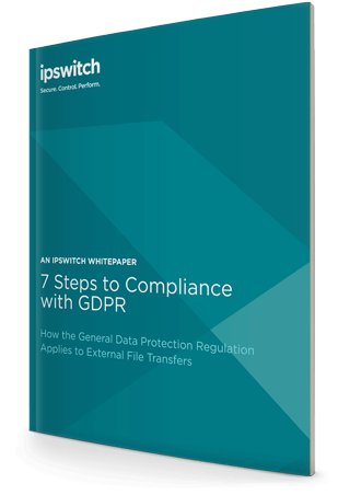 External file transfers and compliance with GDPR