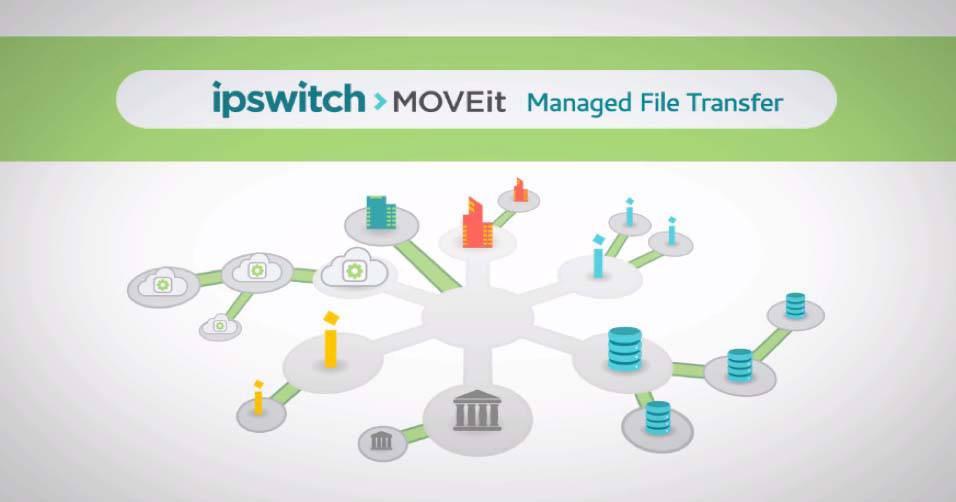 file-transfer-control-poster