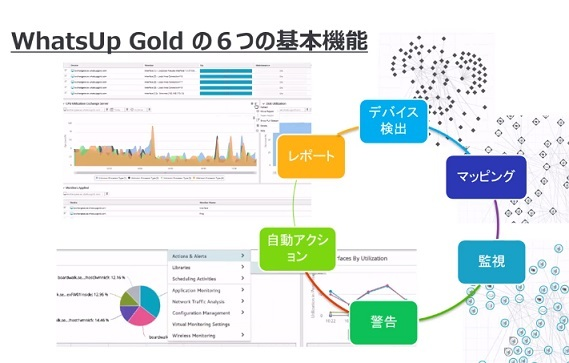 WhatsUp-Gold-Webinar-top