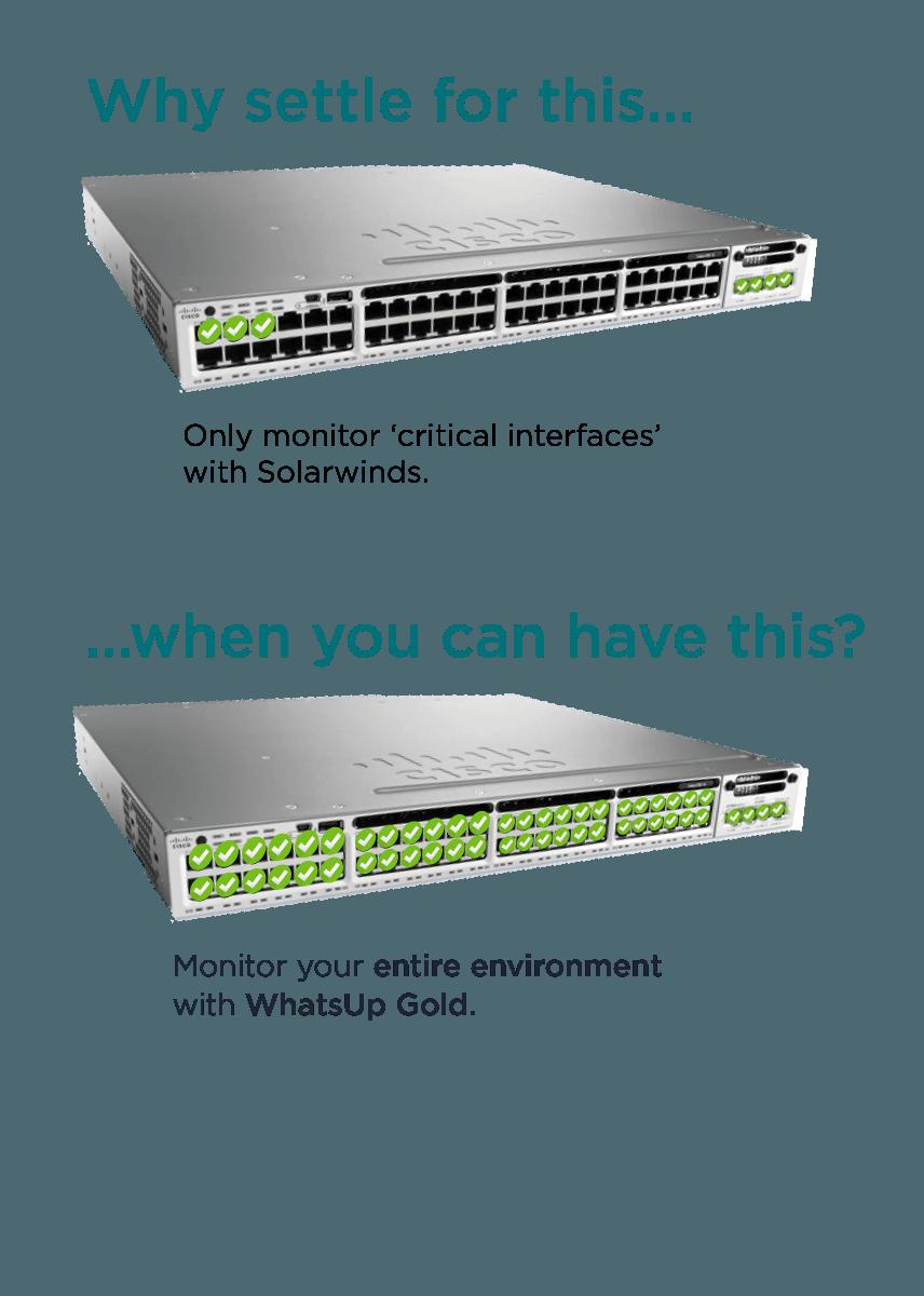 wugvSW-ports-856x1200