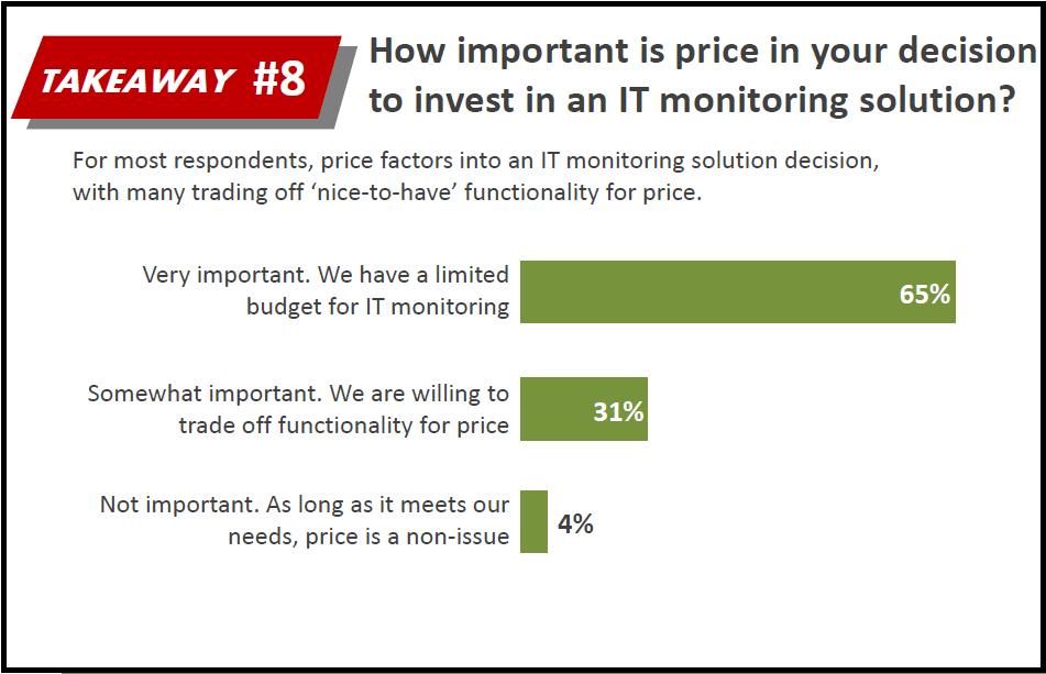 Free IT Monitoring