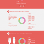Ipswitch SysAdmin Day Survey Infographic (CLICK TO ENLARGE)