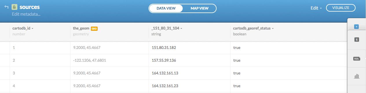 CartoDB - Select source