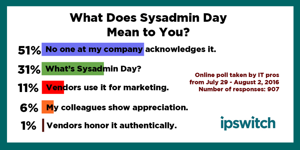 the russians totally nailed sysadmin day