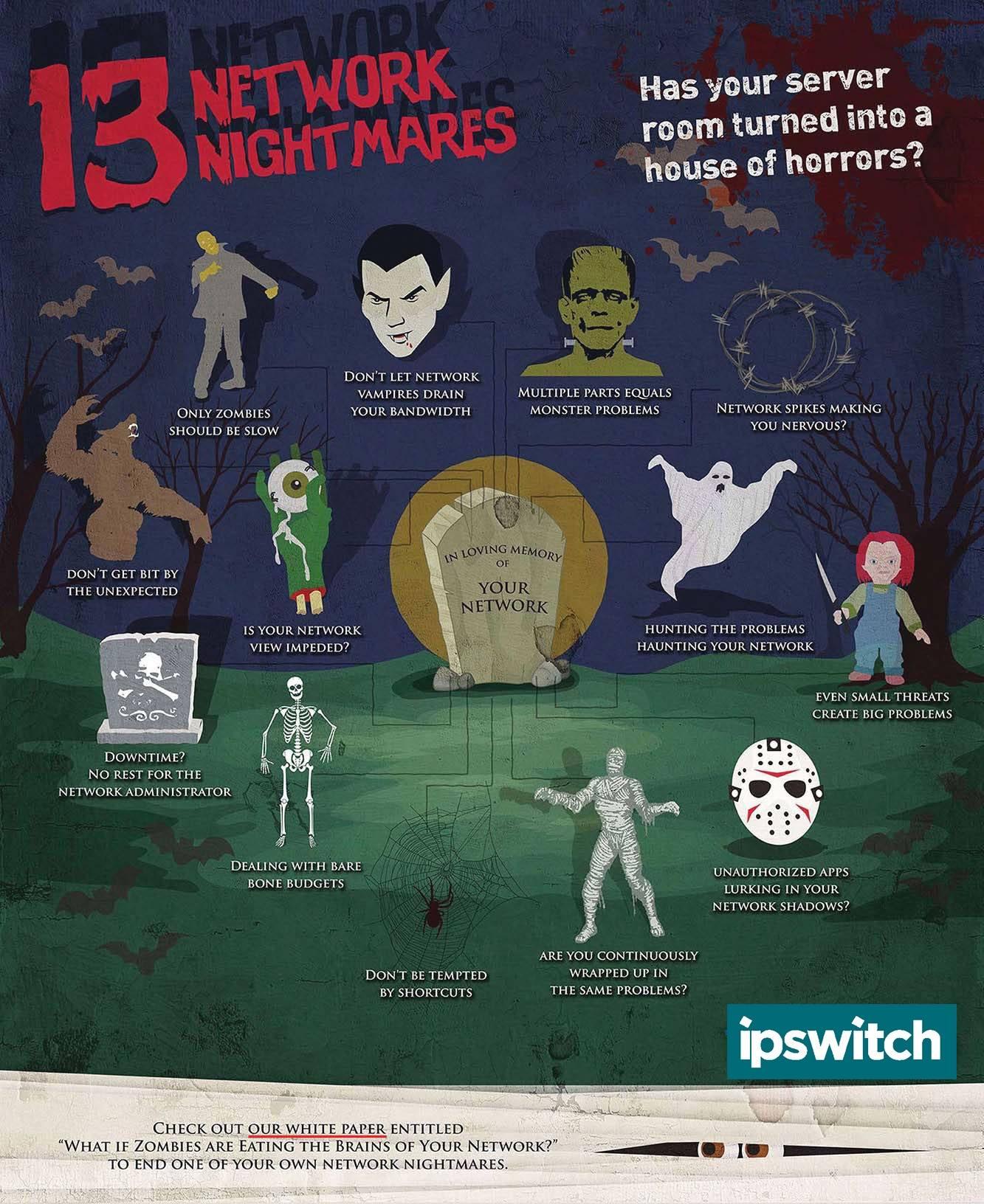 Halloween-Network-Nightmares_Ipswitch-2017.jpg