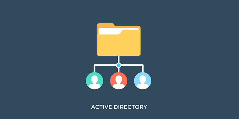 User Permissions in Active Directory