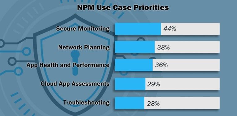 EMA-NPM-report-graph