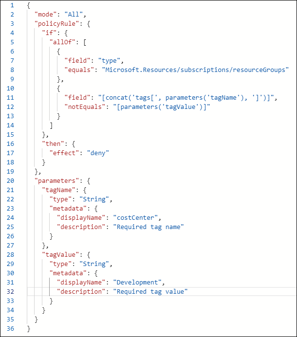Figure 1. Our Custom Azure Policy Definition