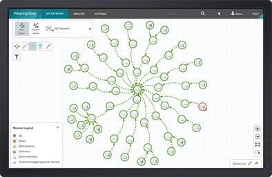 mapping network device dependencies