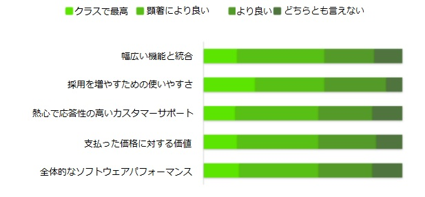 assessment-wug-JP