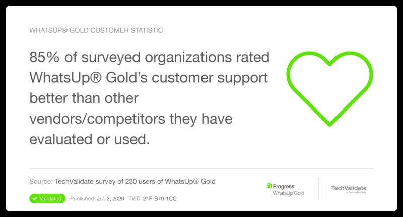 better_customer_support